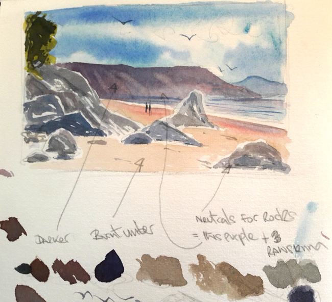 How To Paint Seascapes And Beaches In Watercolour Solving